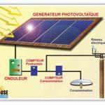 photovoltaique-solareco